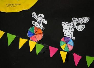 39 arts plastique cirque dessin